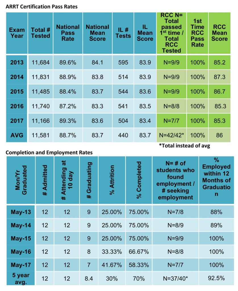 WEBSITE PED Chart 2017[2]